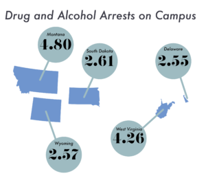 College Addiction Prevalence