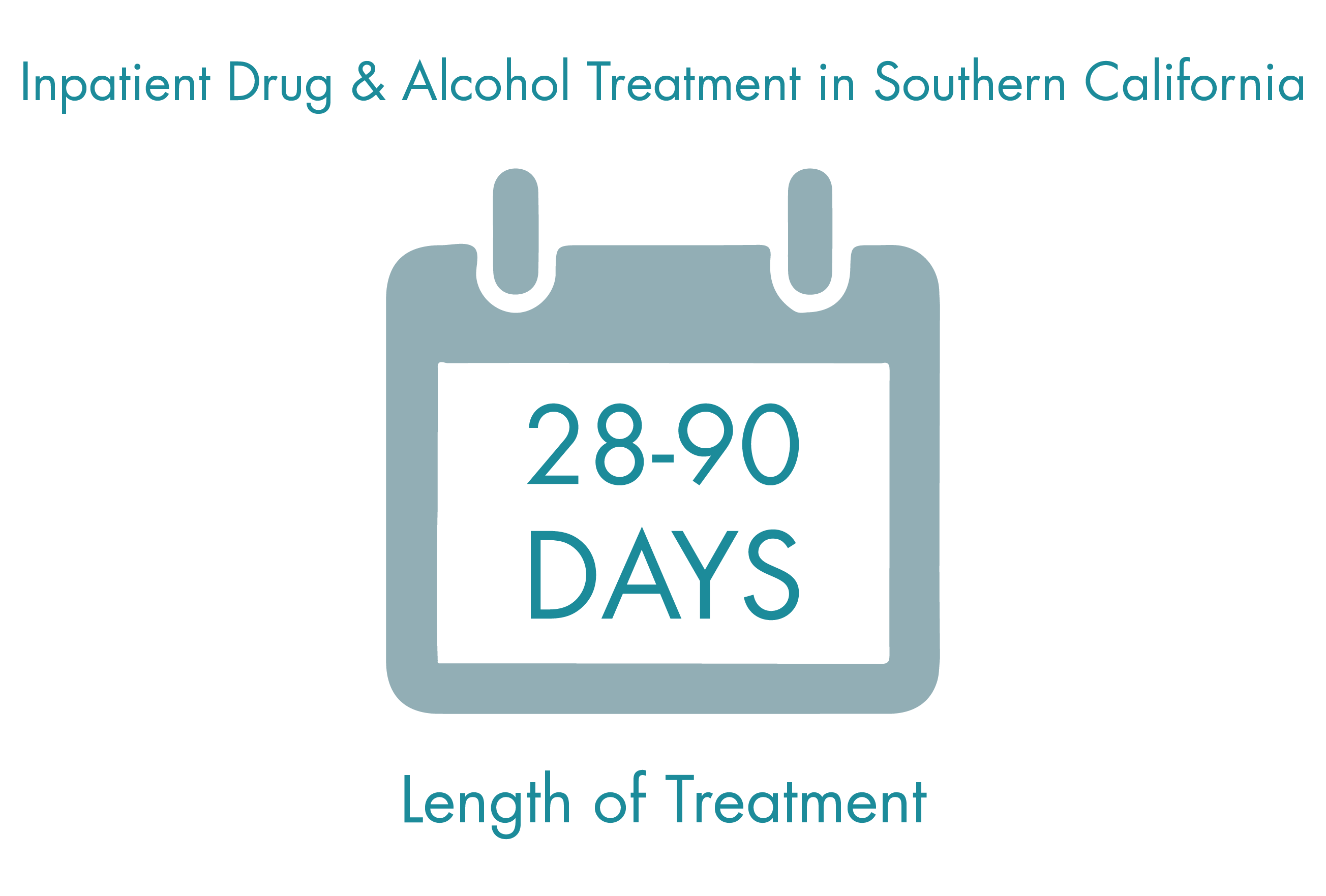 Drug & Alcohol Treatment Options in Southern California - Length of Treatment