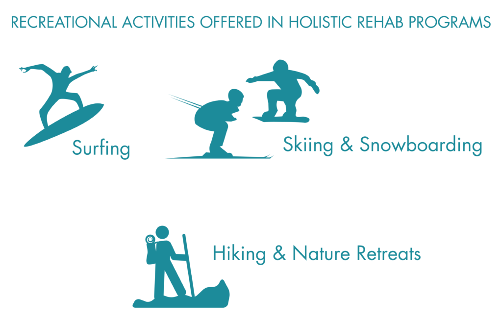 Drug & Alcohol Treatment Options in Southern California - Recreational Activities Offered