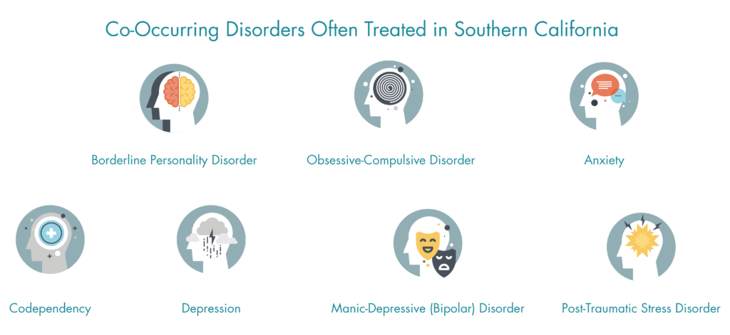 Drug & Alcohol Treatment Options in Southern California - Co-Occuring Disorders