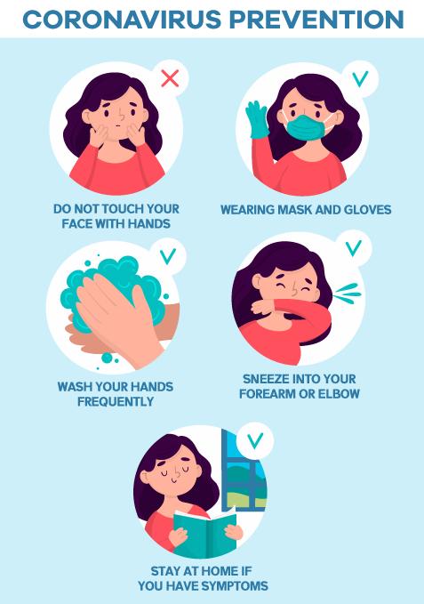 Coronavirus Covid-19 Prevention Tips